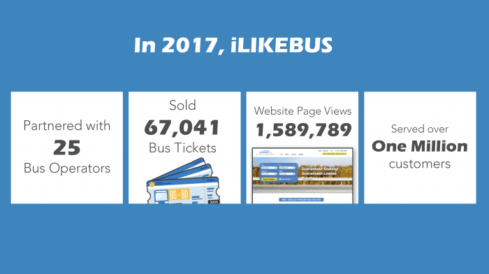 iLIKEBUS is on the way up and brings the savings with it.